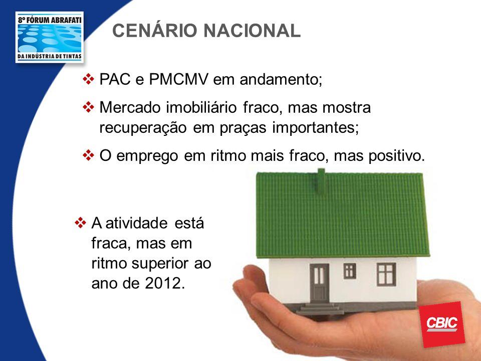 PAC e PMCMV em andamento; Mercado imobiliário fraco, mas mostra recuperação em praças importantes; O emprego em ritmo mais fraco, mas positivo. A ativ