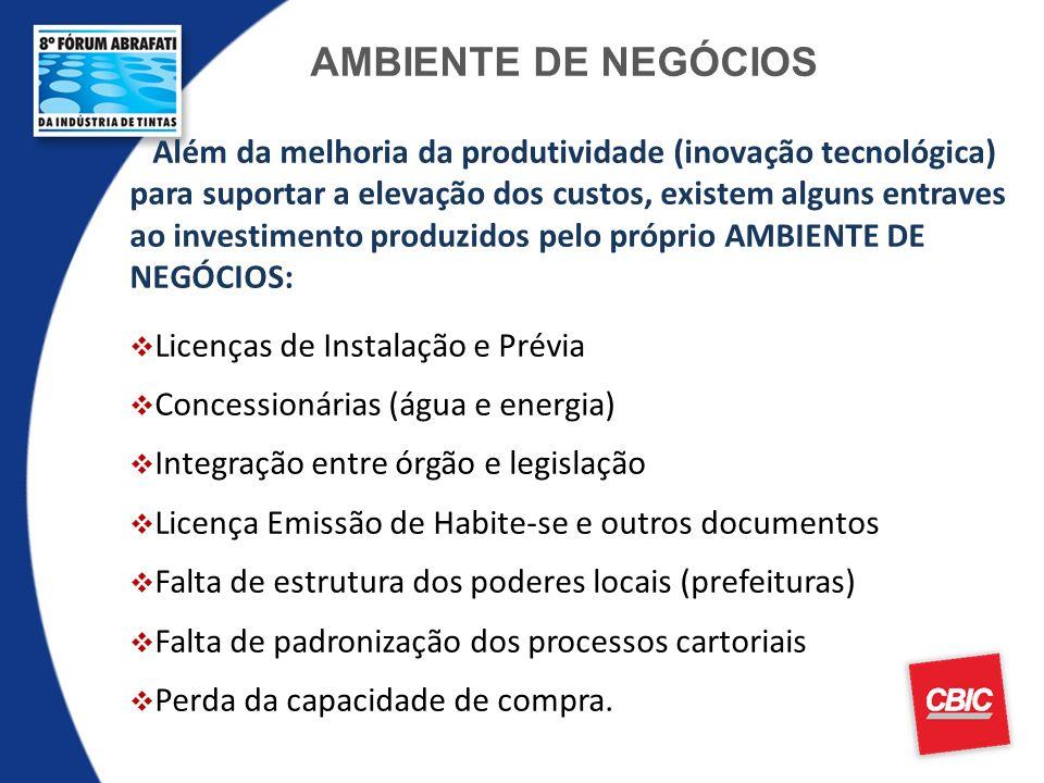 AMBIENTE DE NEGÓCIOS Além da melhoria da produtividade (inovação tecnológica) para suportar a elevação dos custos, existem alguns entraves ao investim