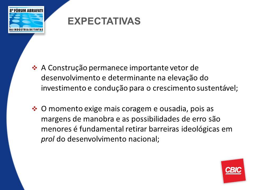 A Construção permanece importante vetor de desenvolvimento e determinante na elevação do investimento e condução para o crescimento sustentável; O mom