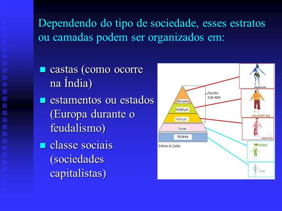 A pirâmide social da sociedade estamental durante o feudalismo europeu tinha a seguinte configuração: A pirâmide social da sociedade estamental durante o feudalismo europeu tinha a seguinte configuração: