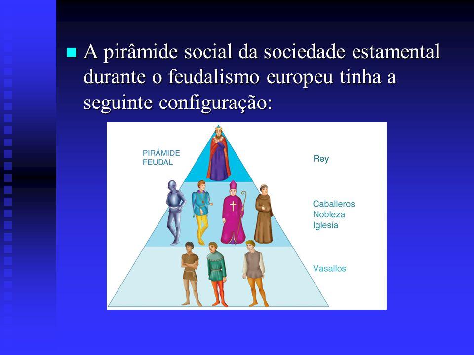 A pirâmide social da sociedade estamental durante o feudalismo europeu tinha a seguinte configuração: A pirâmide social da sociedade estamental durant