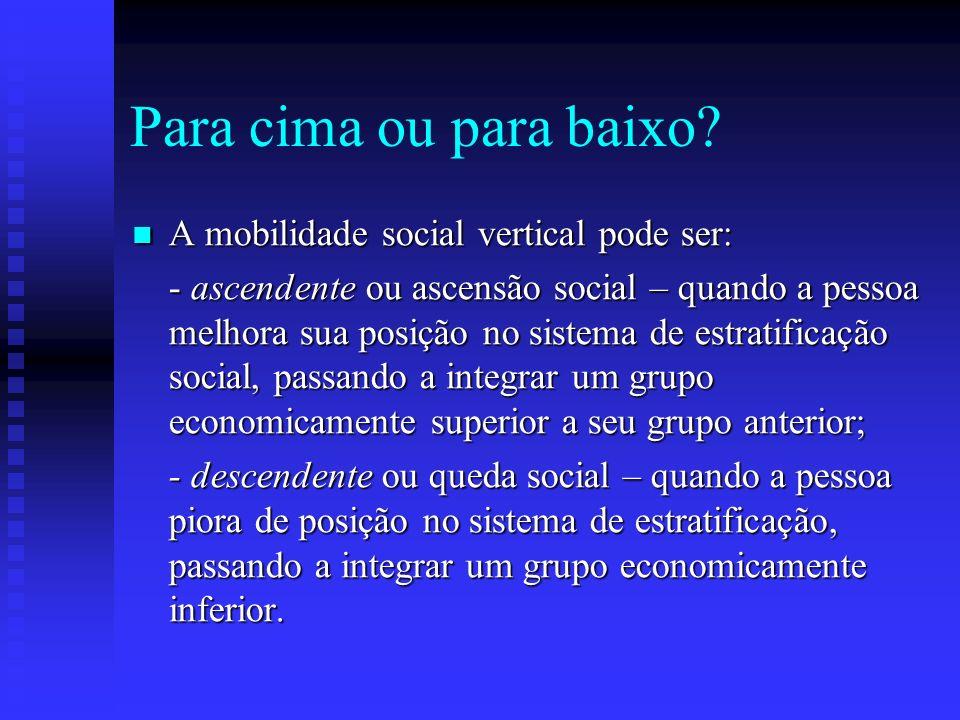 Para cima ou para baixo? A mobilidade social vertical pode ser: A mobilidade social vertical pode ser: - ascendente ou ascensão social – quando a pess