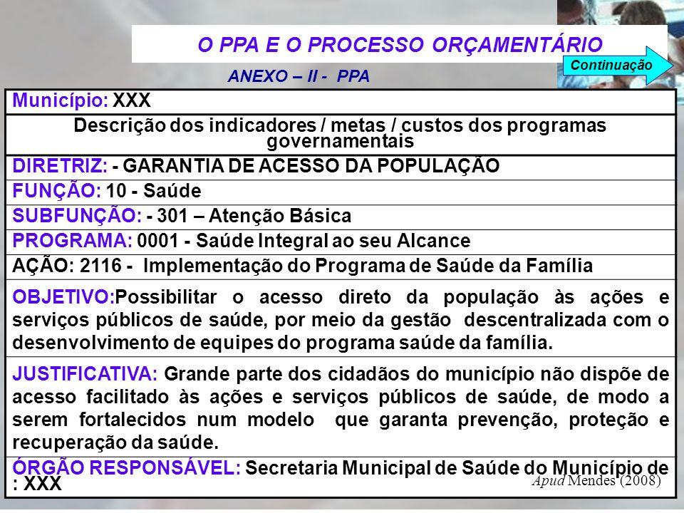 Prof.Dr.Áquilas Mendes Exemplo Programas na Área da Saúde Programa Fam í lia Saud á vel (PSF incluso) Programa Competência Rede SUS (melhorar capacita