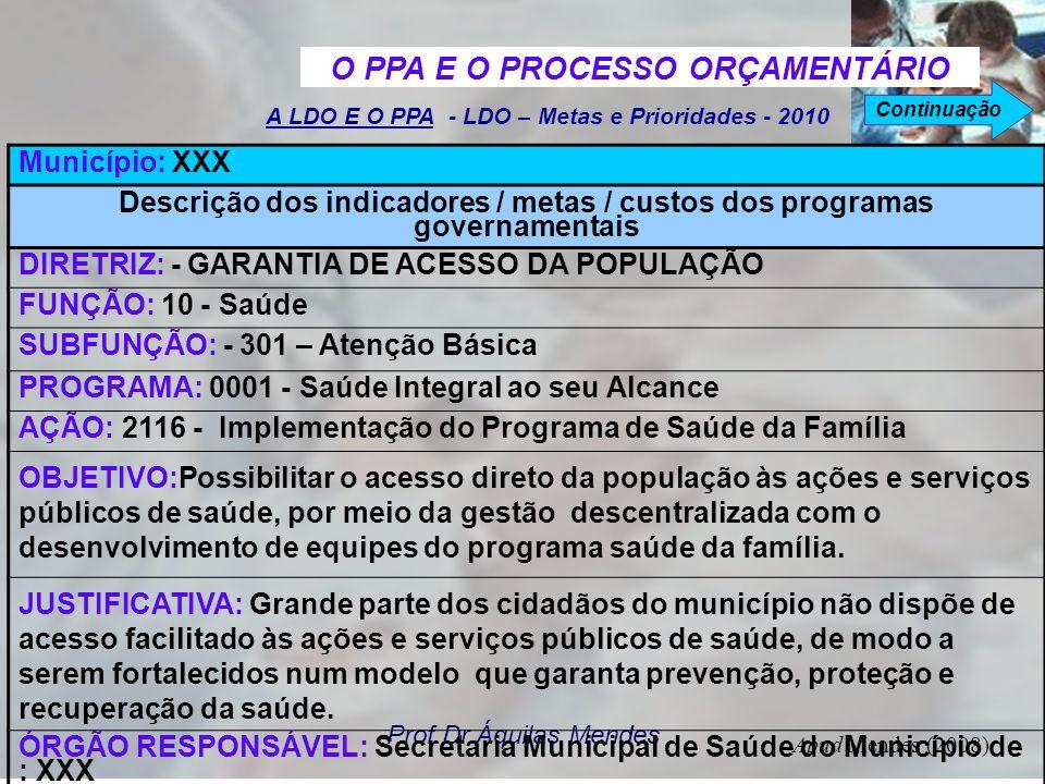 Prof.Dr.Áquilas Mendes Lei de Diretriz Orçamentária - LDO A LDO é o elo entre o PPA e LOA. Dentre os programas incluídos no PPA, seleciona aqueles que