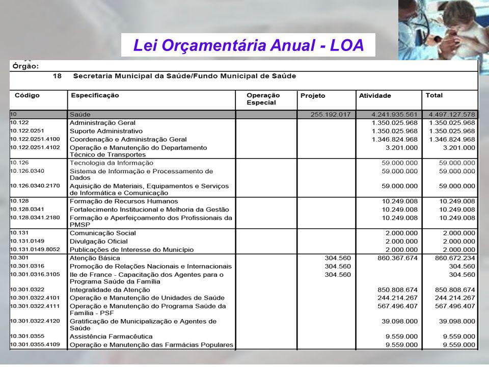 Prof.Dr.Áquilas Mendes A LOA E O PPA - Lei Orçamentária – 2010 Quadro auxiliar de detalhamento da despesa 3.1.90.11vencimento – pessoal140.0002 3.1.90