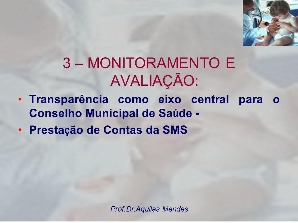 Prof.Dr.Áquilas Mendes TODOS OS RECURSOS TRANSFERIDOS E PRÓPRIOS DEVEM ESTAR NO FUNDO DE SAÚDE E ACOMPANHADOS E FISCALIZADOS PELO CONSELHO DE SAÚDE (E