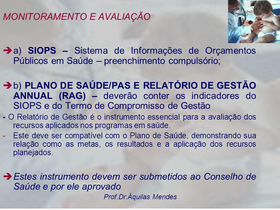 Prof.Dr.Áquilas Mendes SISTEMA DE ACOMPANHAMENTO É FUNDAMENTAL ESTABELECER UM SISTEMA DE ACOMPANHAMENTO DOS PROGRAMAS, DOS PROJETOS/ATIVIDADES ESTABEL