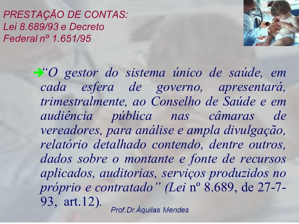 Prof.Dr.Áquilas Mendes MONITORAMENTO E AVALIAÇÃO a) SIOPS – Sistema de Informações de Orçamentos Públicos em Saúde – preenchimento compulsório; b) PLA