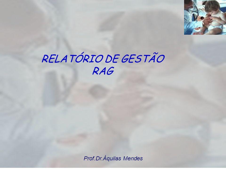 Prof.Dr.Áquilas Mendes