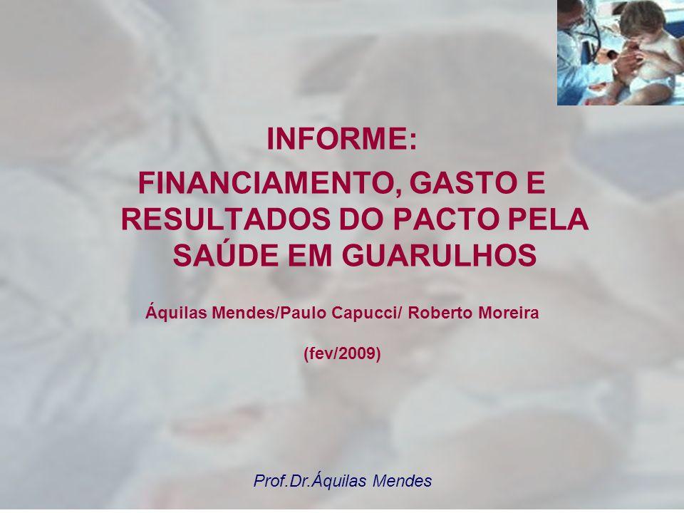 Prof.Dr.Áquilas Mendes Avaliação Eficiência das ações
