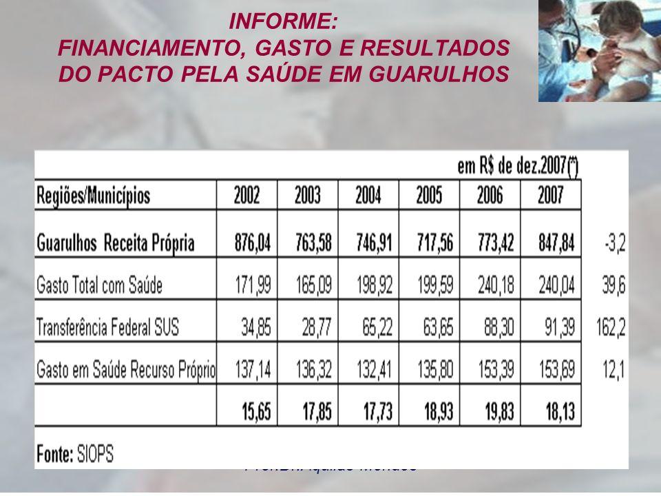 Prof.Dr.Áquilas Mendes INFORME: FINANCIAMENTO, GASTO E RESULTADOS DO PACTO PELA SAÚDE EM GUARULHOS O município de Guarulhos teria efetivamente aumenta