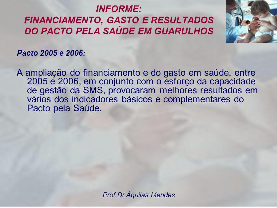 Prof.Dr.Áquilas Mendes INFORME: FINANCIAMENTO, GASTO E RESULTADOS DO PACTO PELA SAÚDE EM GUARULHOS Pacto pela Saúde em Guarulhos - 2005 a 2007 Com pou