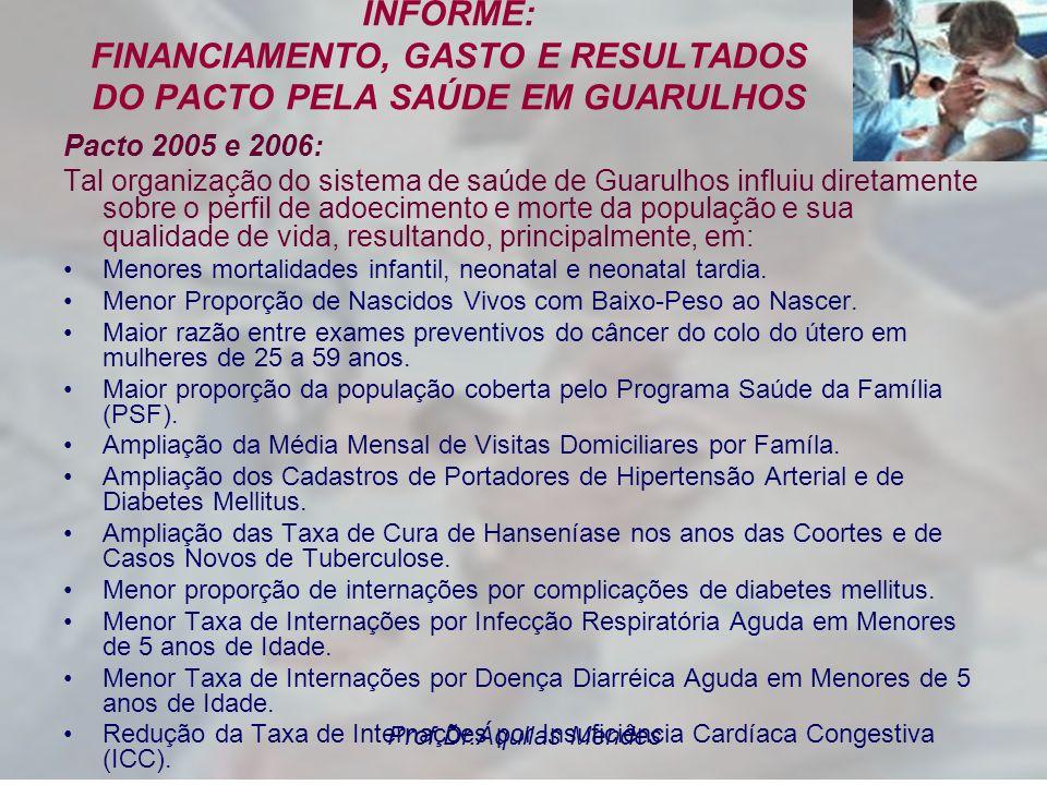 Prof.Dr.Áquilas Mendes INFORME: FINANCIAMENTO, GASTO E RESULTADOS DO PACTO PELA SAÚDE EM GUARULHOS Pacto 2005 e 2006: A ampliação do financiamento e d
