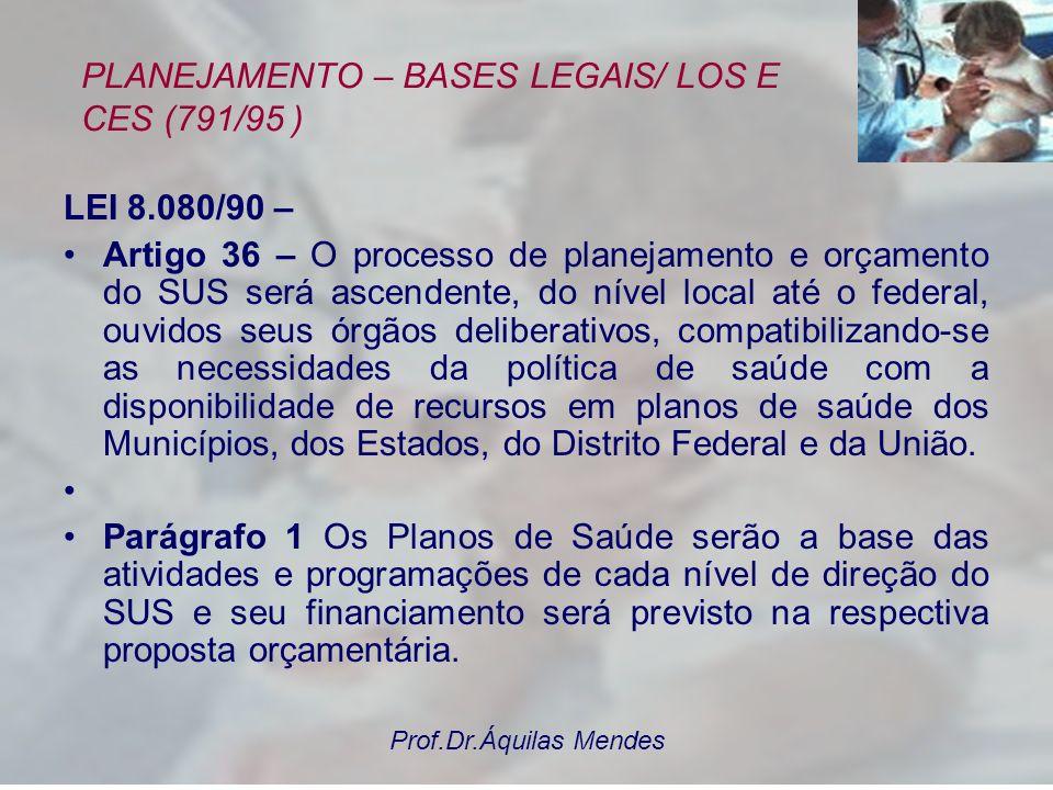 Prof.Dr.Áquilas Mendes VALORIZAÇÃO DO PLANEJAMENTO