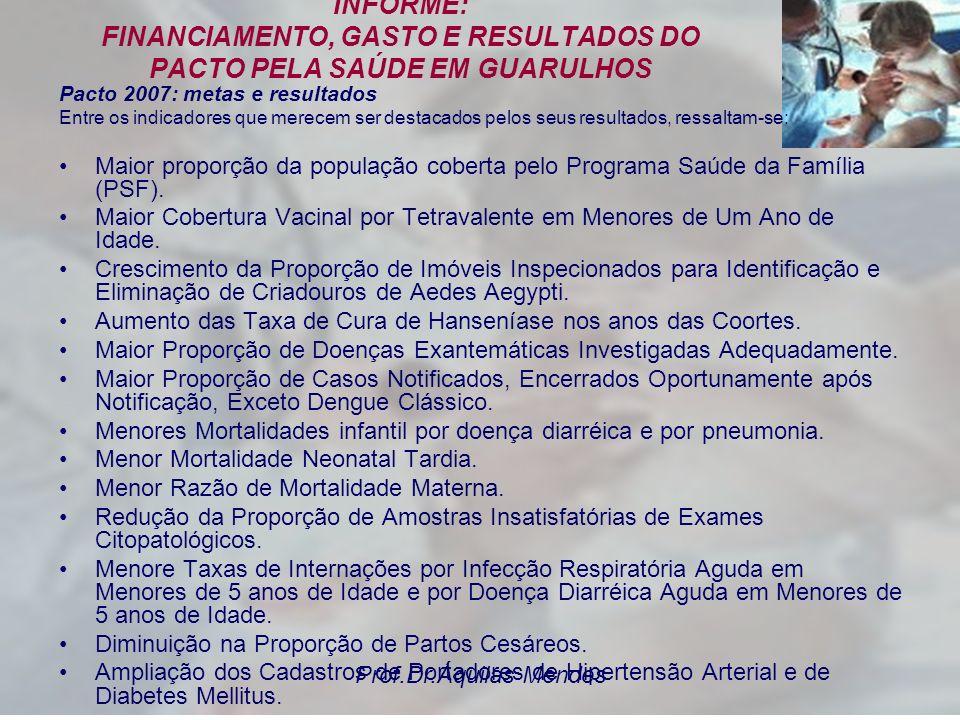 INFORME: FINANCIAMENTO, GASTO E RESULTADOS DO PACTO PELA SAÚDE EM GUARULHOS Pacto 2007: metas e resultados Ainda que no ano de 2007, o gasto total com