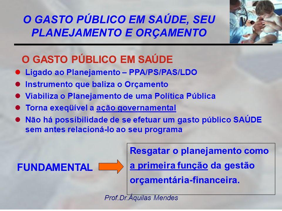 Prof.Dr.Áquilas Mendes PLANEJAMENTO – BASES LEGAIS/ LOS E CES (791/95 ) LEI 8.080/90 – Artigo 36 – O processo de planejamento e orçamento do SUS será