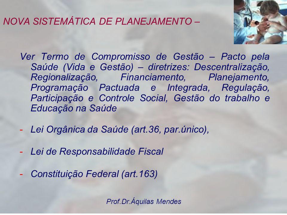 Prof.Dr.Áquilas Mendes lLigado ao Planejamento – PPA/PS/PAS/LDO lInstrumento que baliza o Orçamento lViabiliza o Planejamento de uma Política Pública