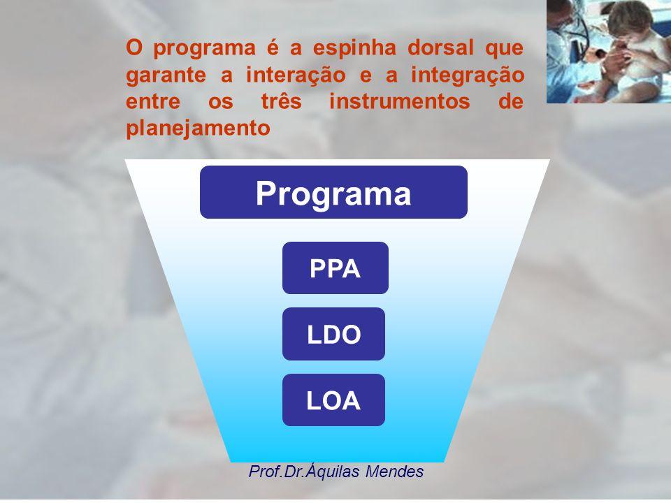 Prof.Dr.Áquilas Mendes O programa é a espinha dorsal que garante a interação e a integração entre os três instrumentos de planejamento Programa PPA LDO LOA