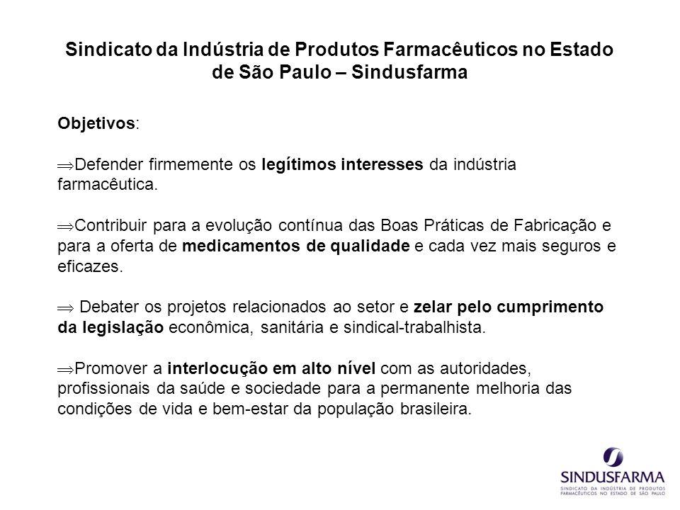 Sindicato da Indústria de Produtos Farmacêuticos no Estado de São Paulo – Sindusfarma Objetivos: Defender firmemente os legítimos interesses da indústria farmacêutica.