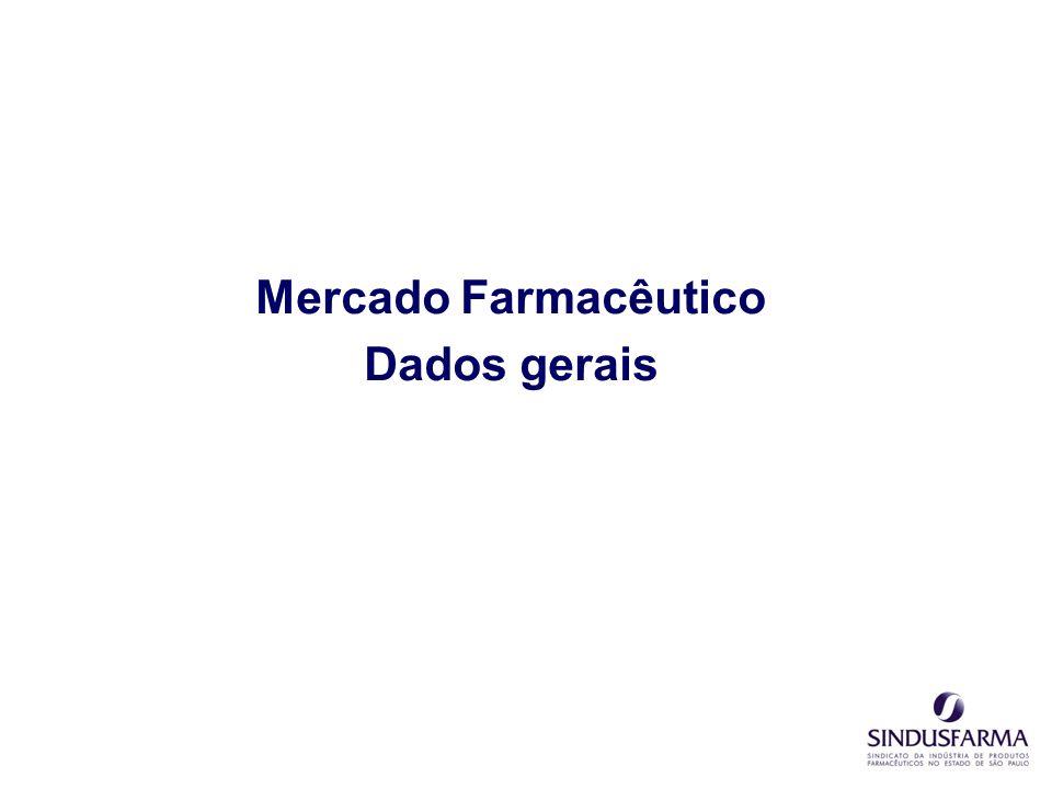 Mercado Farmacêutico Dados gerais