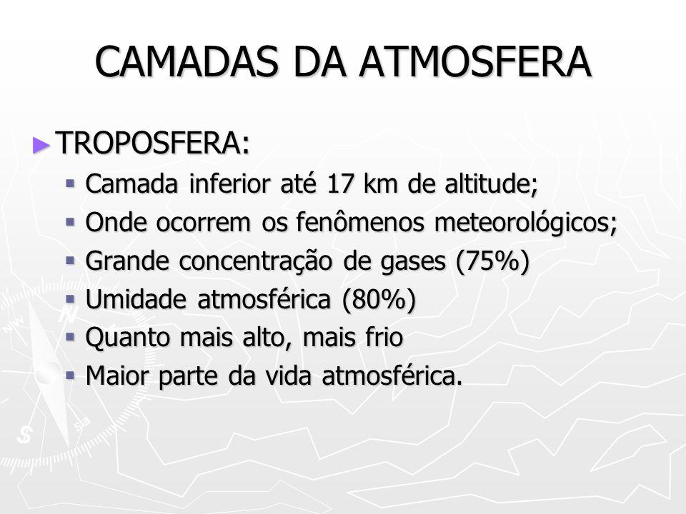 CAMADAS DA ATMOSFERA ESTRATOSFERA ESTRATOSFERA Espessura até 50 quilômetros; Espessura até 50 quilômetros; Camada de Ozônio(O 3 ); Camada de Ozônio(O 3 ); Baixa umidade, ventos horizontais; Baixa umidade, ventos horizontais; Quanto mais alto, mais quente; Quanto mais alto, mais quente; MESOSFERA MESOSFERA Espessura de 50 a 80 Km Espessura de 50 a 80 Km Atmosfera superior Atmosfera superior