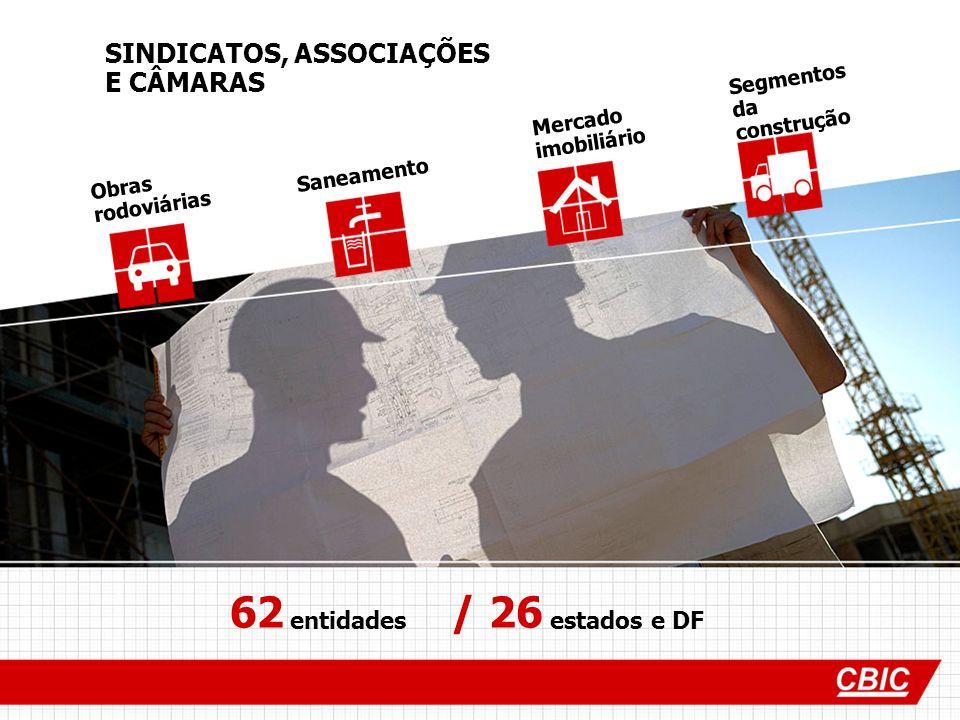 4 Estabilidade Macroeconômica O ambiente econômico permite o desenvolvimento do setor .