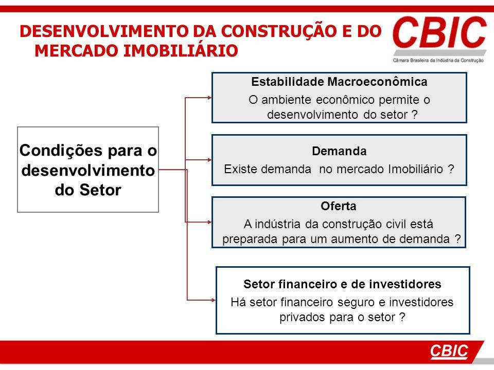 4 Estabilidade Macroeconômica O ambiente econômico permite o desenvolvimento do setor ? Setor financeiro e de investidores Há setor financeiro seguro