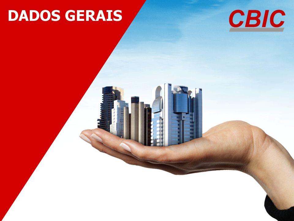 DESAFIOS PARA AMPLIAR A OFERTA Mão de obra qualificada; Necessidade de novas fontes de recurso; Terrenos urbanizados; Qualidade e prazos das obras (inovação).