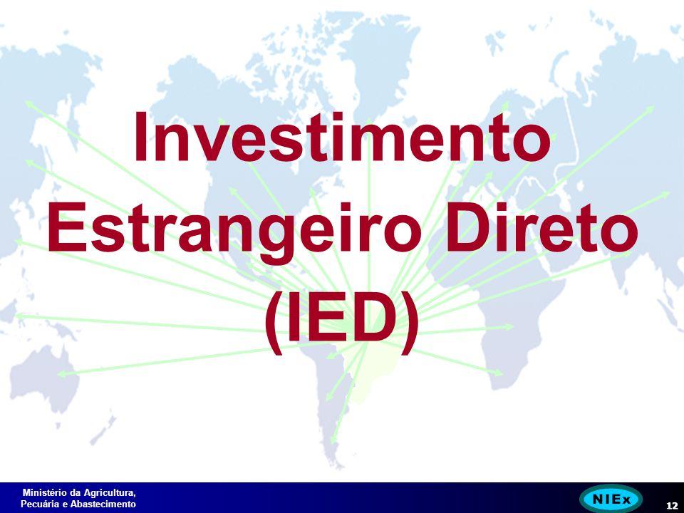Ministério da Agricultura, Pecuária e Abastecimento 12 Investimento Estrangeiro Direto (IED)