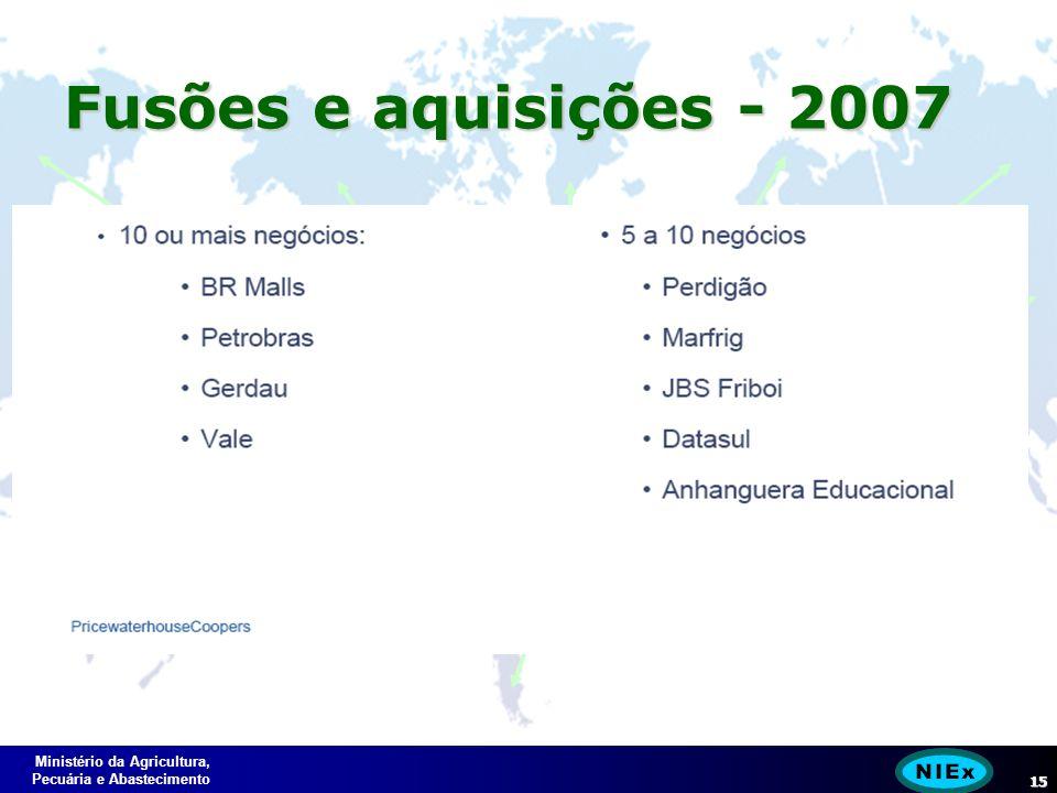 Ministério da Agricultura, Pecuária e Abastecimento 15 Fusões e aquisições - 2007