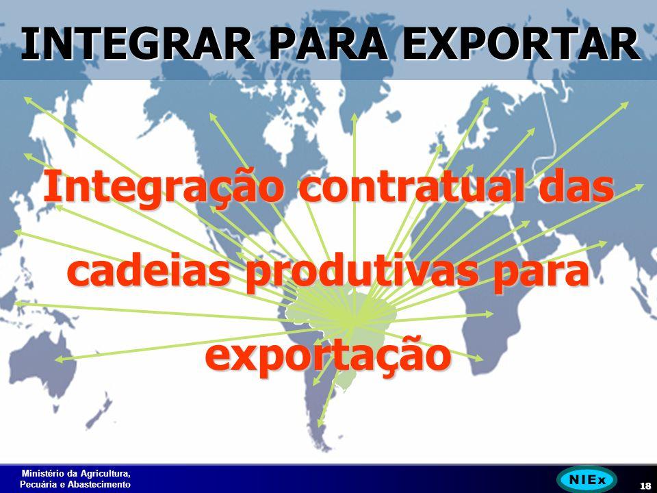 Ministério da Agricultura, Pecuária e Abastecimento 18 Integração contratual das cadeias produtivas para exportação INTEGRAR PARA EXPORTAR