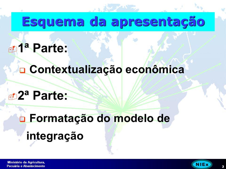 Ministério da Agricultura, Pecuária e Abastecimento 2 Esquema da apresentação 1ª Parte: Contextualização econômica 2ª Parte: Formatação do modelo de integração
