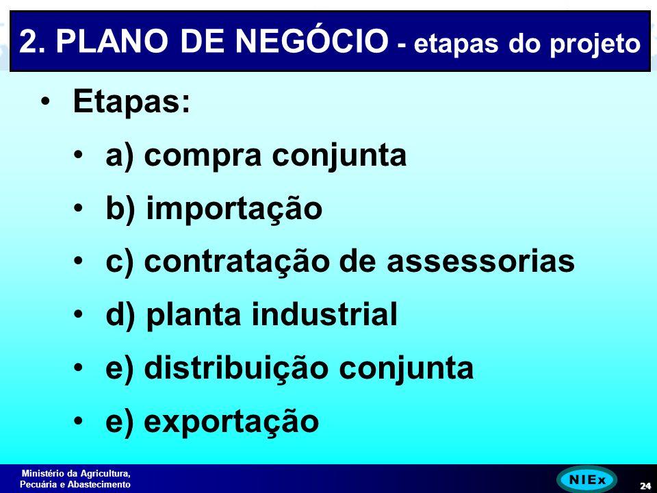 Ministério da Agricultura, Pecuária e Abastecimento 24 Etapas: a) compra conjunta b) importação c) contratação de assessorias d) planta industrial e) distribuição conjunta e) exportação 2.