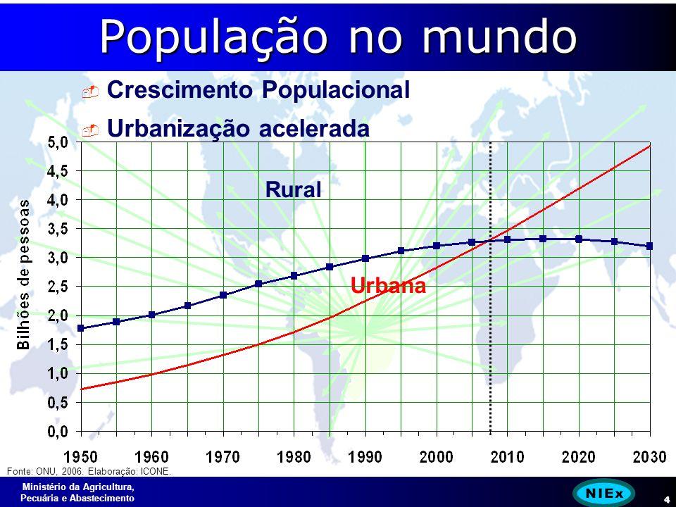 Ministério da Agricultura, Pecuária e Abastecimento 4 População no mundo Rural Urbana Fonte: ONU, 2006.