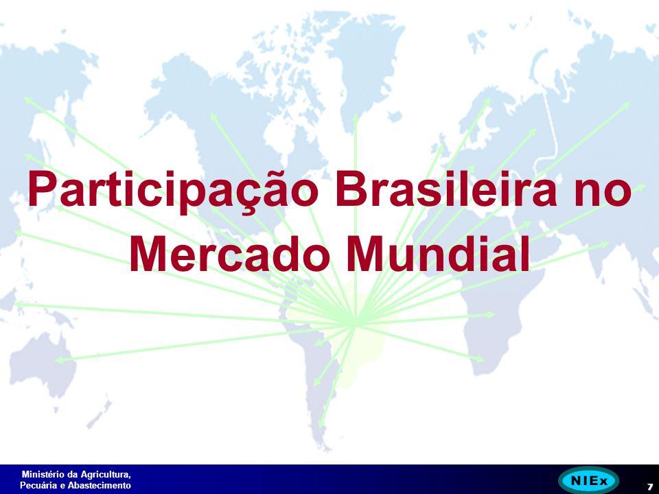 Ministério da Agricultura, Pecuária e Abastecimento 7 Participação Brasileira no Mercado Mundial