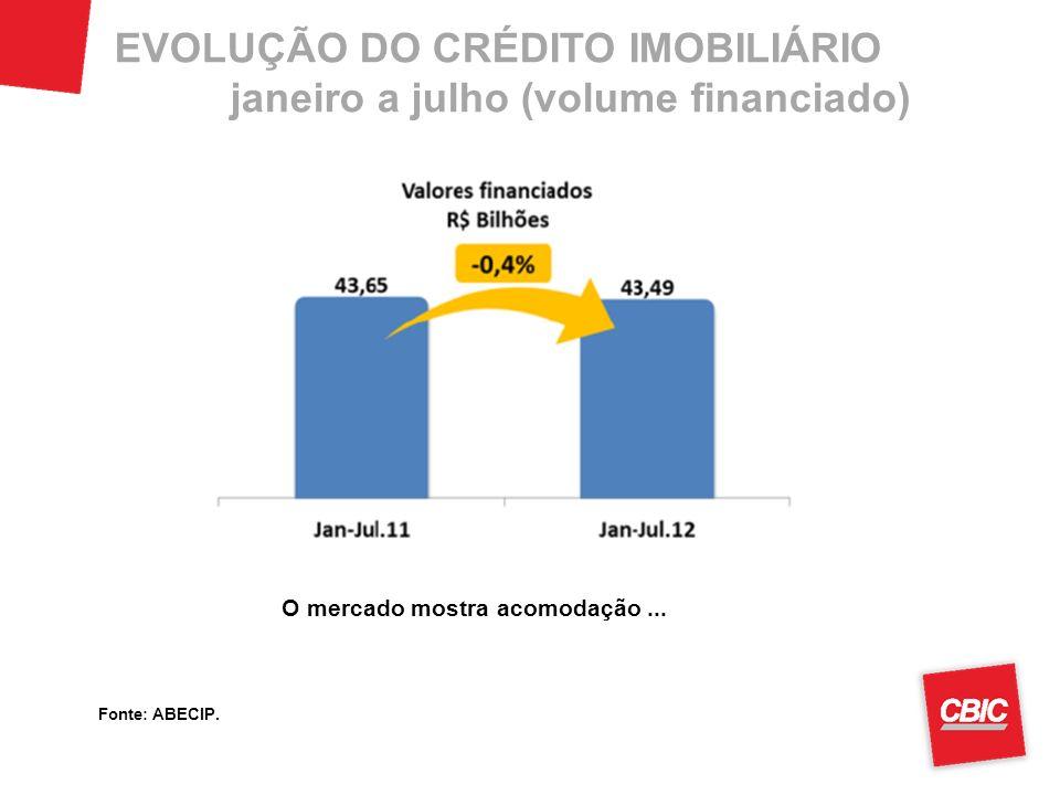 Fonte: ABECIP. EVOLUÇÃO DO CRÉDITO IMOBILIÁRIO janeiro a julho (volume financiado) 28 O mercado mostra acomodação...