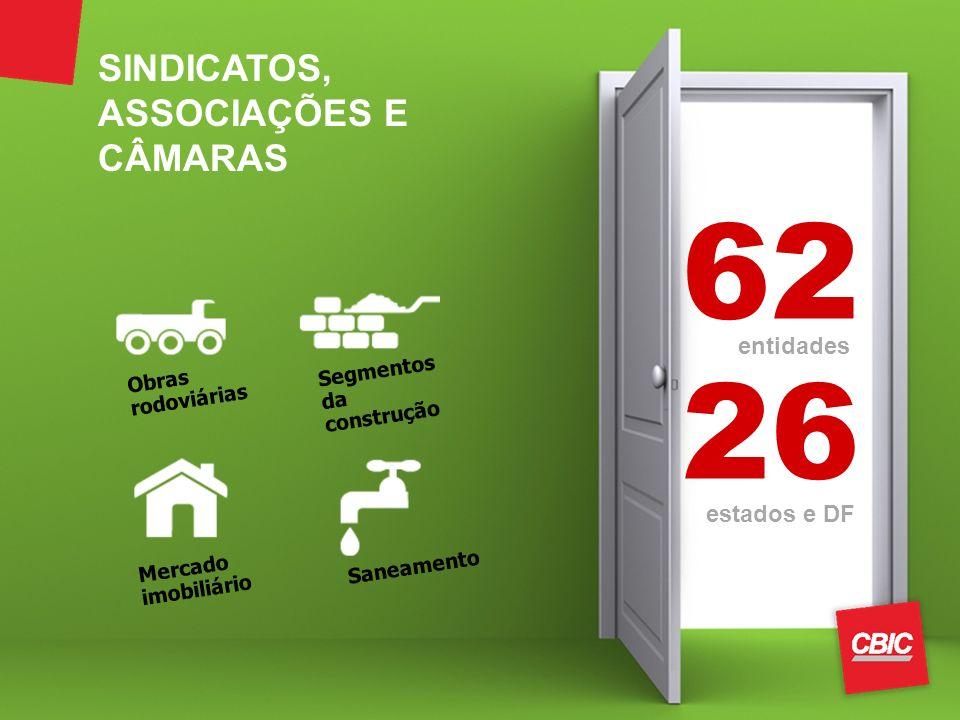 62 26 entidades estados e DF Mercado imobiliário Saneamento Obras rodoviárias Segmentos da construção SINDICATOS, ASSOCIAÇÕES E CÂMARAS