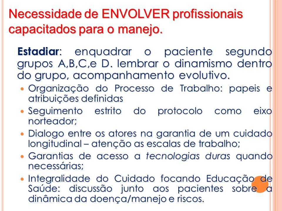 Necessidade de ENVOLVER profissionais capacitados para o manejo. Estadiar : enquadrar o paciente segundo grupos A,B,C,e D. lembrar o dinamismo dentro