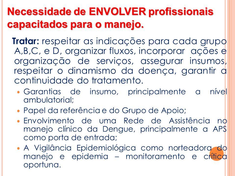 Necessidade de ENVOLVER profissionais capacitados para o manejo. Tratar: respeitar as indicações para cada grupo A,B,C, e D, organizar fluxos, incorpo