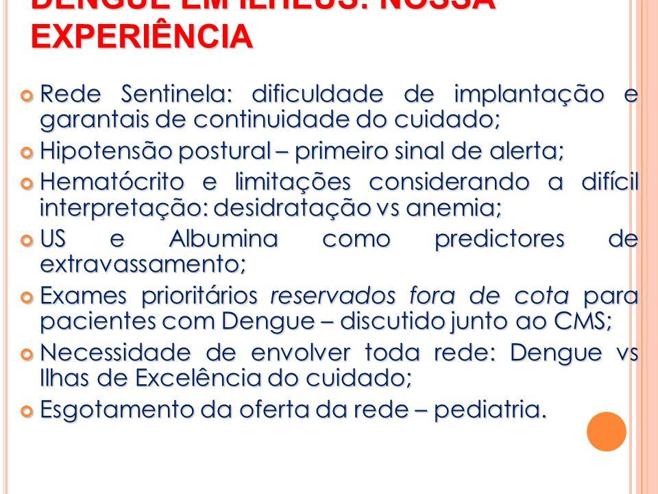 DENGUE EM ILHÉUS: NOSSA EXPERIÊNCIA Conduta universal: identifico – estádio - trato Conduta universal: identifico – estádio - trato Dor abdominal como sinal de perfusão/ estabilidade hemodinâmica em crianças; Dor abdominal como sinal de perfusão/ estabilidade hemodinâmica em crianças; Rash tardio, Início da alimentação e evacuação diária, melhora da hepatomegalia dolorosa como sinal de bom prognóstico; Rash tardio, Início da alimentação e evacuação diária, melhora da hepatomegalia dolorosa como sinal de bom prognóstico; Vigiar diurese na criança; Vigiar diurese na criança; Monitorar curva de plaquetas; Monitorar curva de plaquetas; História natural da doença: crianças até o 10º dia; História natural da doença: crianças até o 10º dia; Reposição de potássio muito necessária; Reposição de potássio muito necessária; Reposição de plasma vs derrames; Reposição de plasma vs derrames; Plaquetopenia e falsos positivos; Plaquetopenia e falsos positivos;