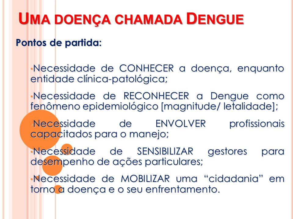 U MA DOENÇA CHAMADA D ENGUE Pontos de partida: Necessidade de CONHECER a doença, enquanto entidade clínica-patológica; Necessidade de CONHECER a doenç