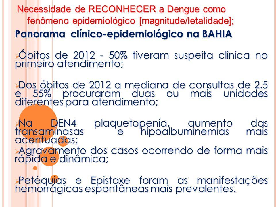 Necessidade de RECONHECER a Dengue como fenômeno epidemiológico [magnitude/letalidade]; Panorama clínico-epidemiológico na BAHIA Óbitos de 2012 - 50%