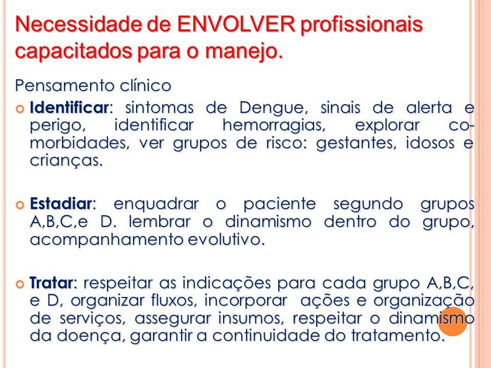 Necessidade de ENVOLVER profissionais capacitados para o manejo. Pensamento clínico Identificar : sintomas de Dengue, sinais de alerta e perigo, ident