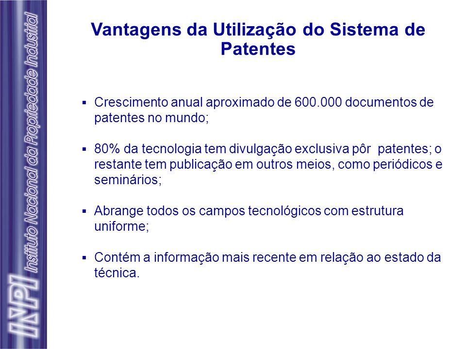 Crescimento anual aproximado de 600.000 documentos de patentes no mundo; 80% da tecnologia tem divulgação exclusiva pôr patentes; o restante tem publi