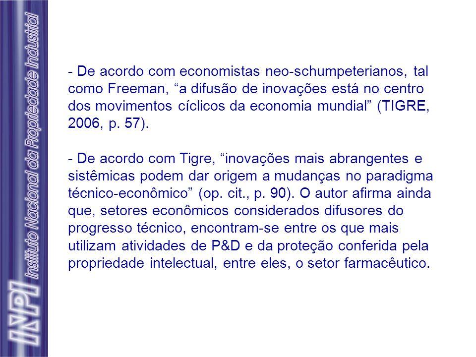 - De acordo com economistas neo-schumpeterianos, tal como Freeman, a difusão de inovações está no centro dos movimentos cíclicos da economia mundial (