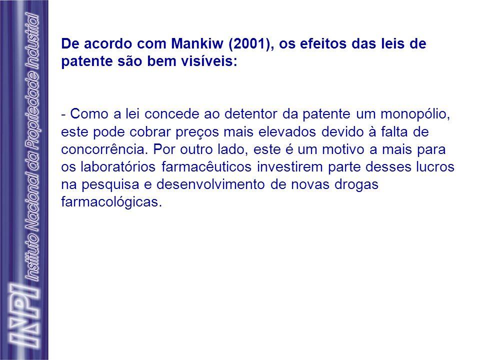 De acordo com Mankiw (2001), os efeitos das leis de patente são bem visíveis: - Como a lei concede ao detentor da patente um monopólio, este pode cobr