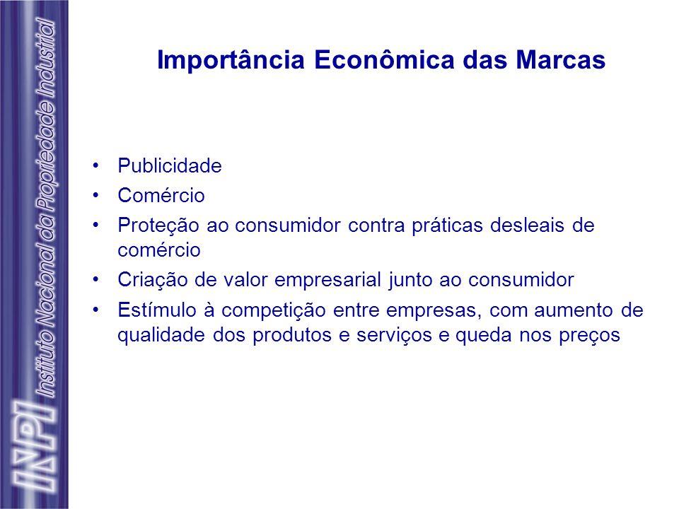 Importância Econômica das Marcas Publicidade Comércio Proteção ao consumidor contra práticas desleais de comércio Criação de valor empresarial junto a