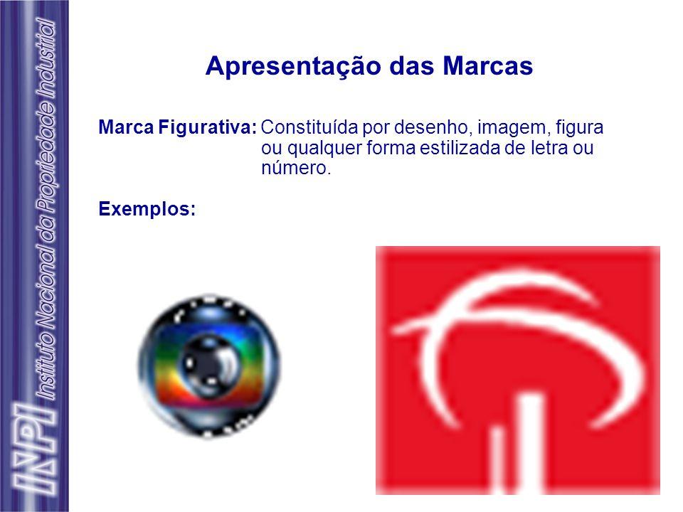 Apresentação das Marcas Marca Figurativa: Constituída por desenho, imagem, figura ou qualquer forma estilizada de letra ou número. Exemplos: