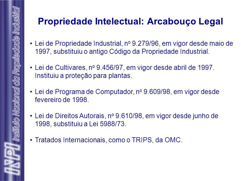 Lei de Propriedade Industrial, n o 9.279/96, em vigor desde maio de 1997, substituiu o antigo Código da Propriedade Industrial. Lei de Cultivares, n o
