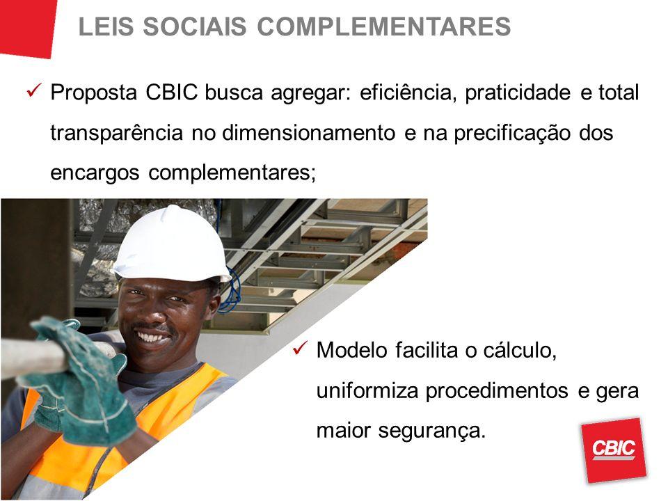 LEIS SOCIAIS COMPLEMENTARES Proposta CBIC busca agregar: eficiência, praticidade e total transparência no dimensionamento e na precificação dos encarg